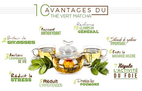 the matcha bienfait