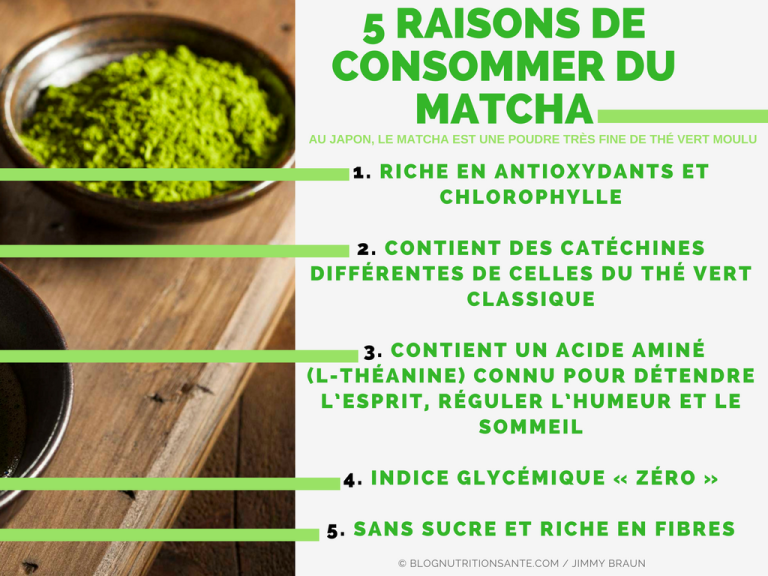 the matcha les bienfaits