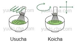 the matcha preparation