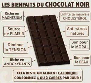 the noir bon pour la sante