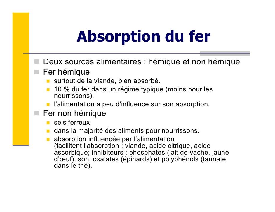the vert absorbe le fer