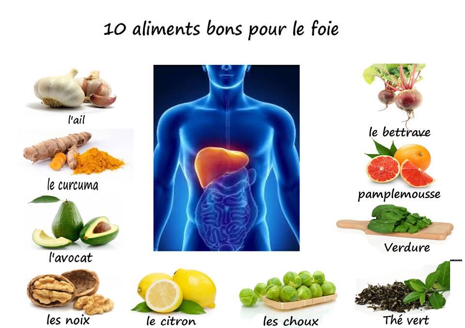 the vert pour le foie