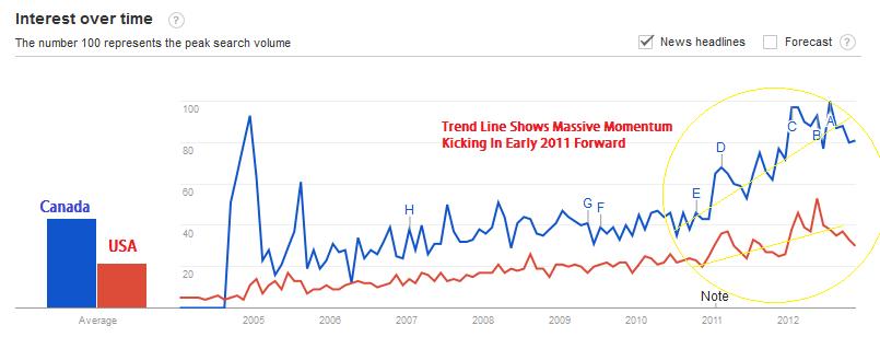the matcha trend