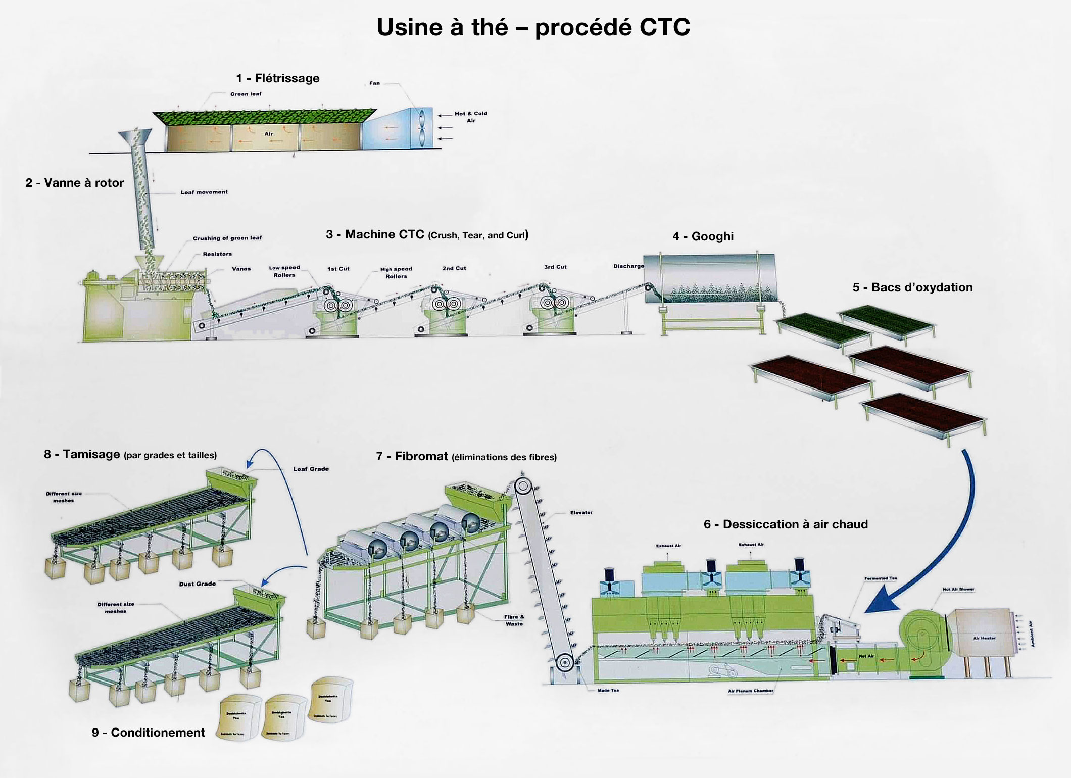 the vert fabrication