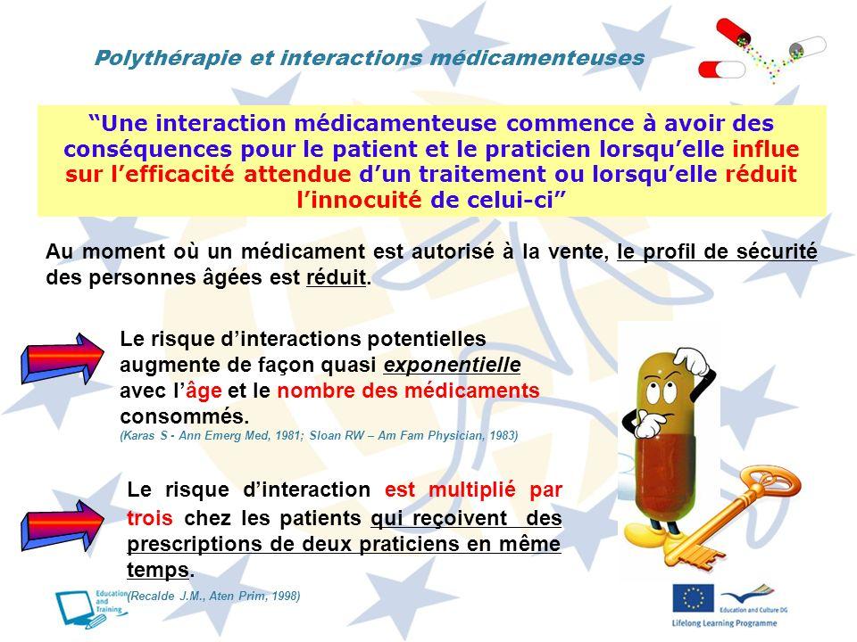the vert interaction medicamenteuse